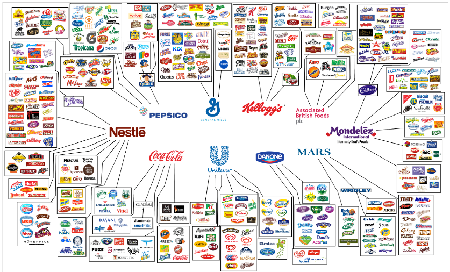 UN Invites Corporate Capture of Food Systems